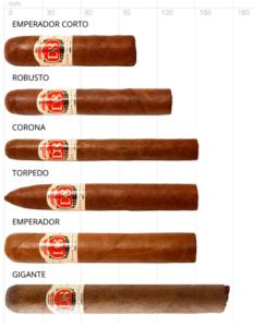 formati dei sigari