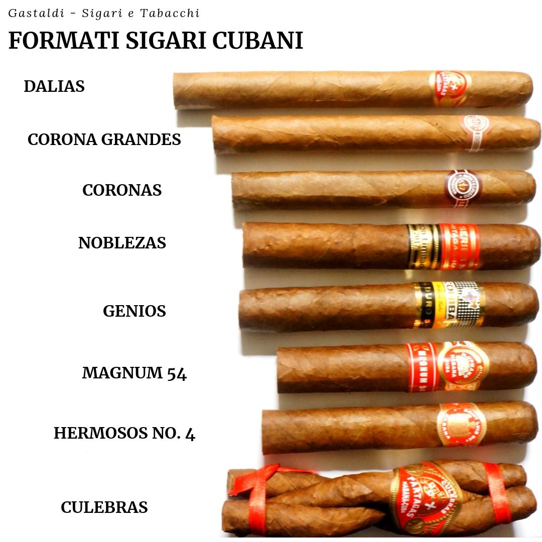 Formati sigari Cubani